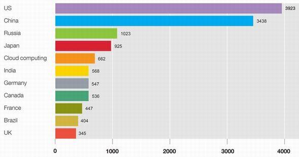 image via グリーンピース「Make IT Green Report 2010」